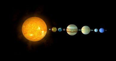 Informações sobre a visibilidade dos planetas em 2018